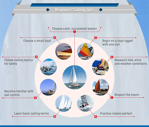 beginner-sailing-tips